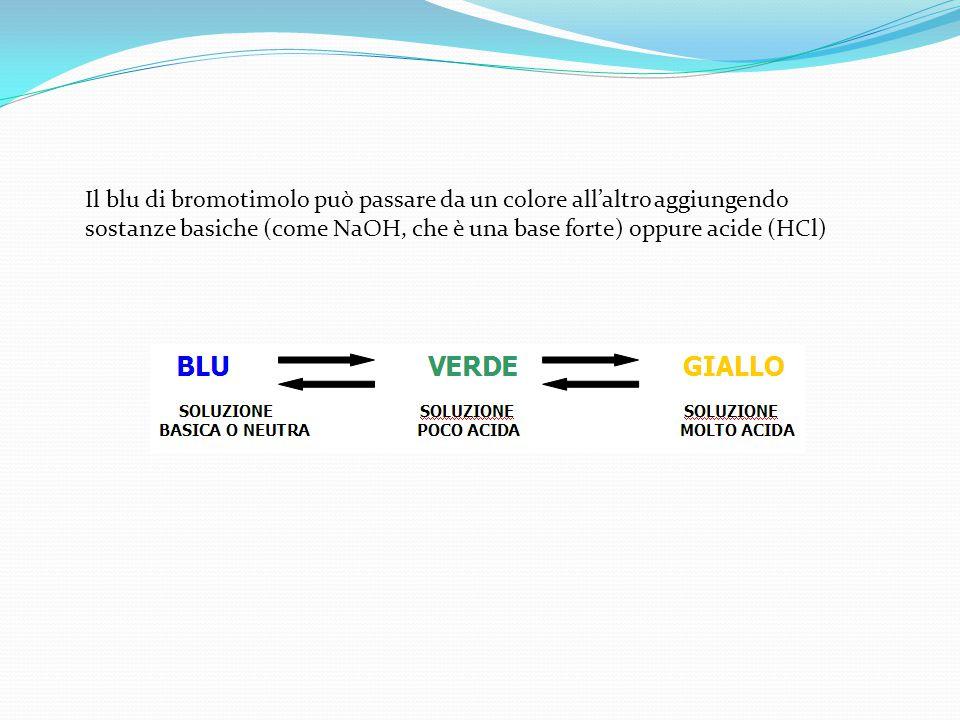 Il blu di bromotimolo può passare da un colore all'altro aggiungendo sostanze basiche (come NaOH, che è una base forte) oppure acide (HCl)