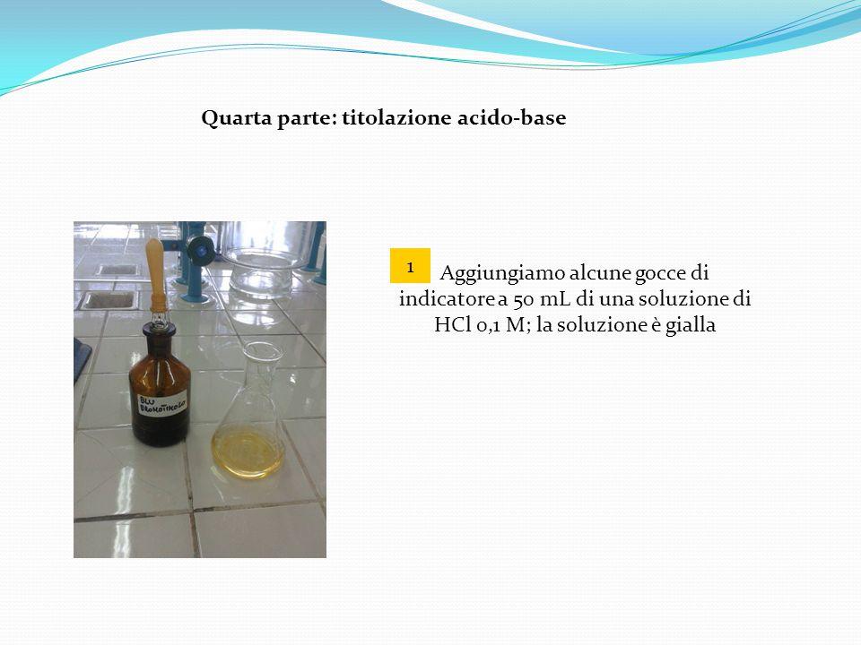 Quarta parte: titolazione acido-base