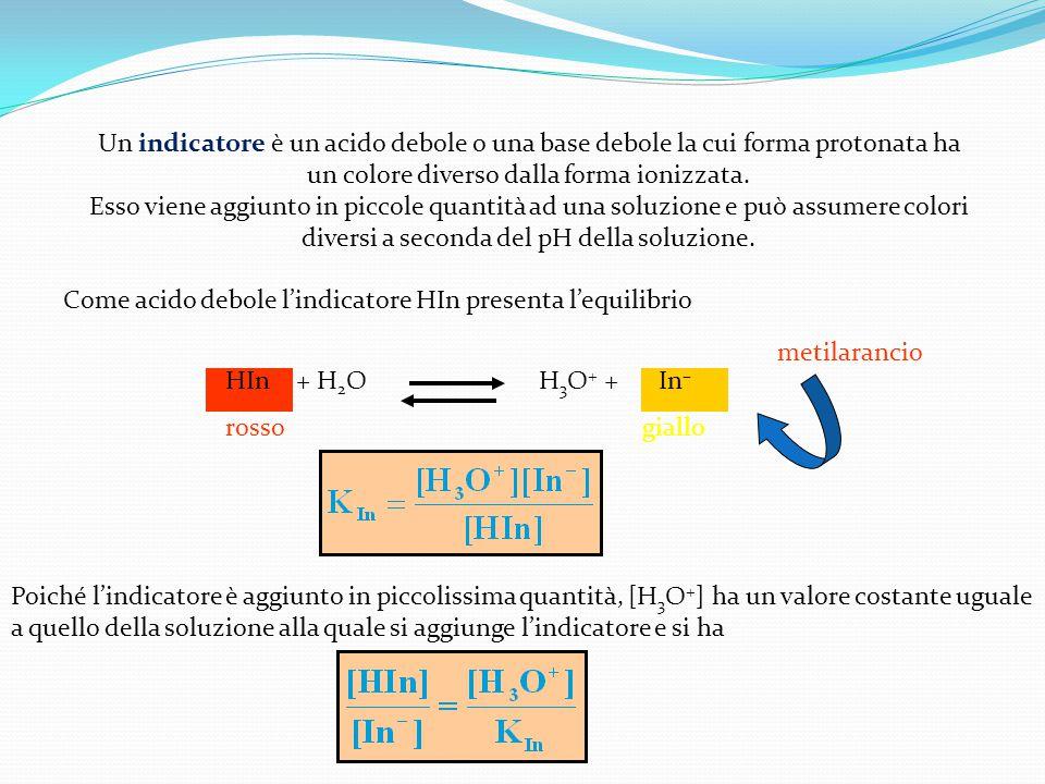 Un indicatore è un acido debole o una base debole la cui forma protonata ha un colore diverso dalla forma ionizzata.