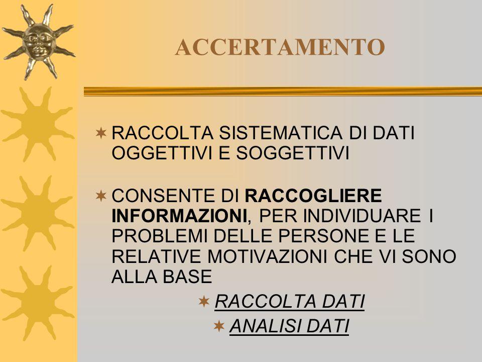 ACCERTAMENTO RACCOLTA SISTEMATICA DI DATI OGGETTIVI E SOGGETTIVI