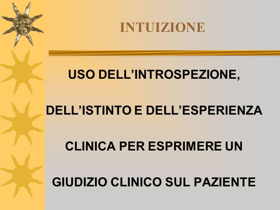 INTUIZIONE USO DELL'INTROSPEZIONE, DELL'ISTINTO E DELL'ESPERIENZA