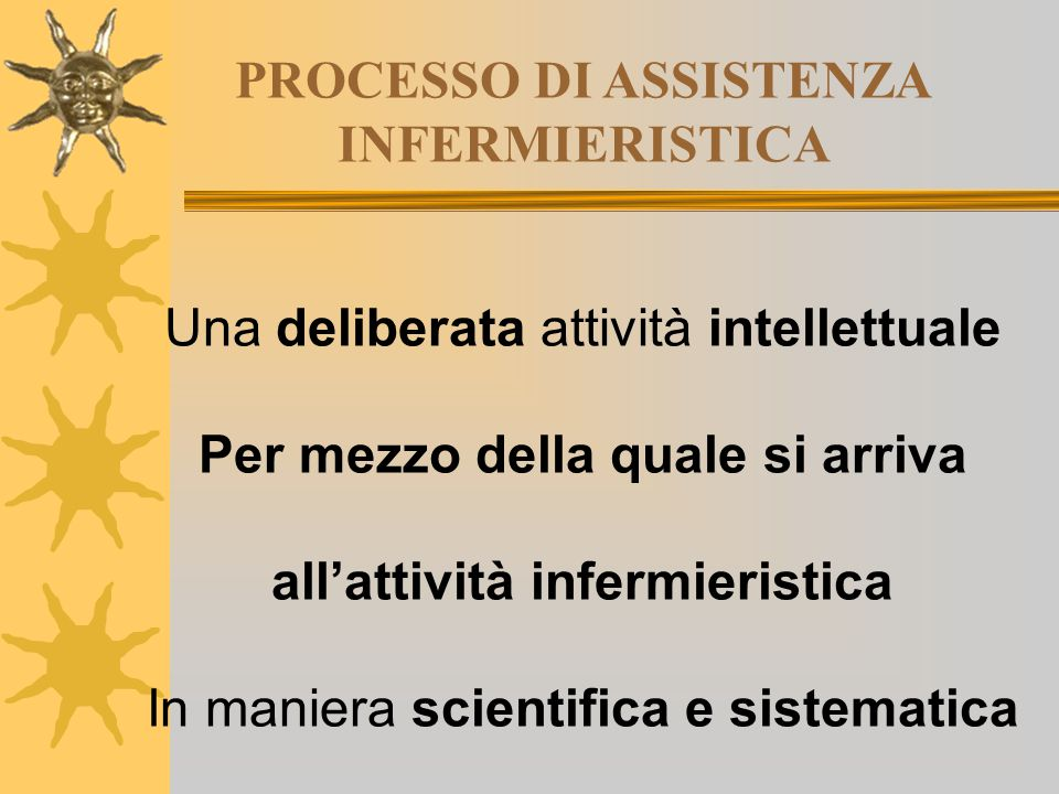 PROCESSO DI ASSISTENZA INFERMIERISTICA