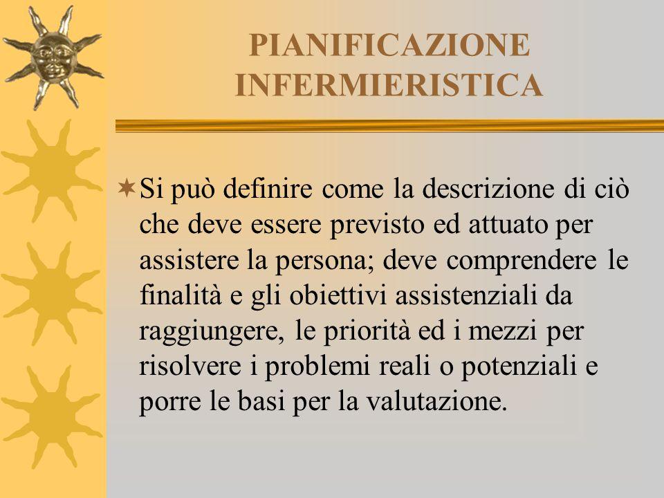 PIANIFICAZIONE INFERMIERISTICA