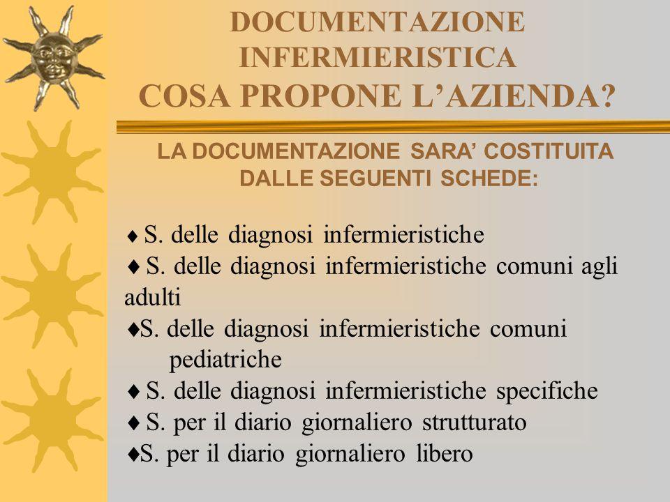 DOCUMENTAZIONE INFERMIERISTICA COSA PROPONE L'AZIENDA