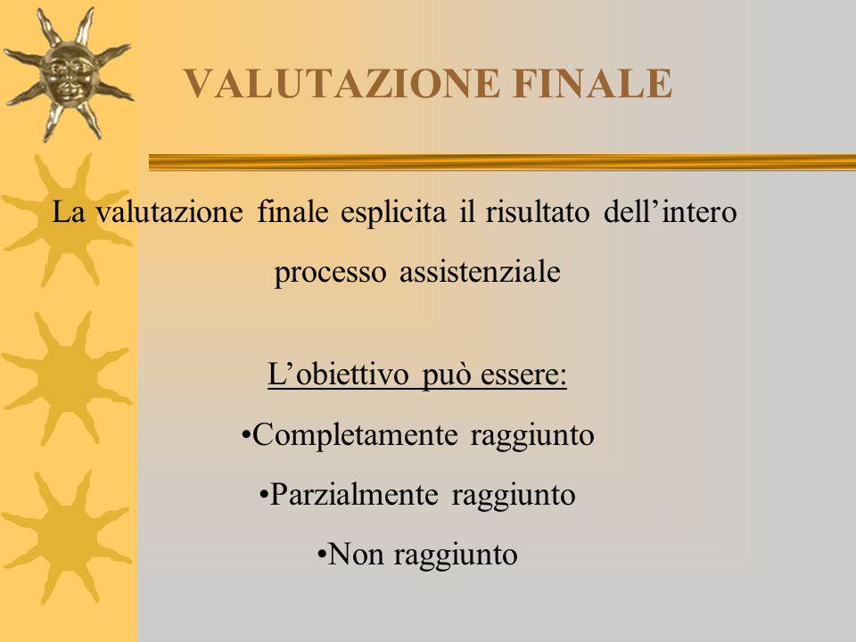 VALUTAZIONE FINALE La valutazione finale esplicita il risultato dell'intero. processo assistenziale.