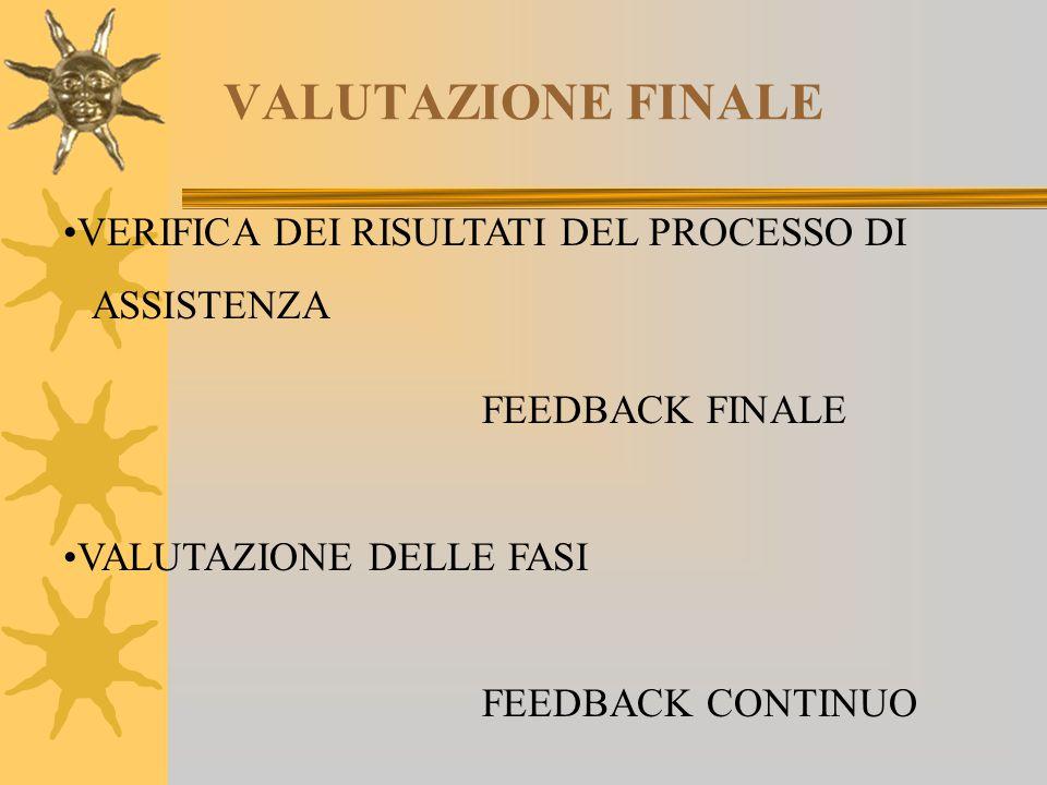 VALUTAZIONE FINALE VERIFICA DEI RISULTATI DEL PROCESSO DI ASSISTENZA