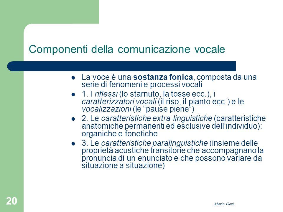 Componenti della comunicazione vocale