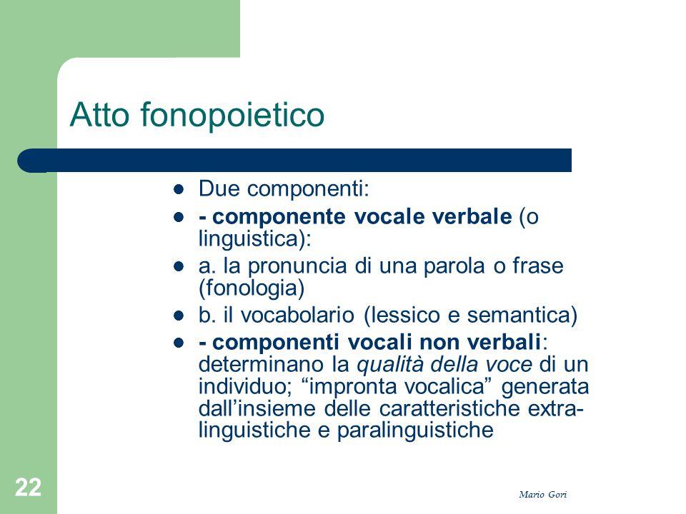 Atto fonopoietico Due componenti: