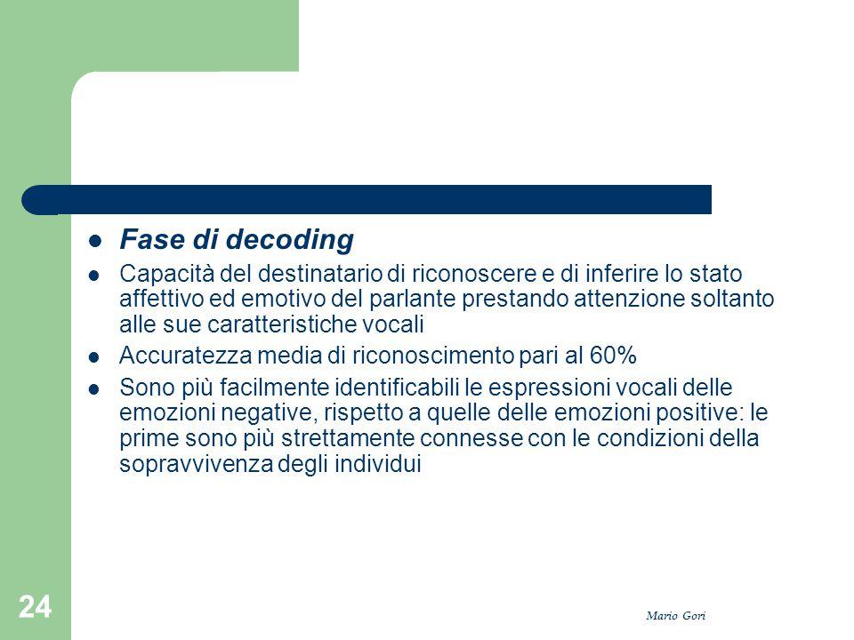 Fase di decoding