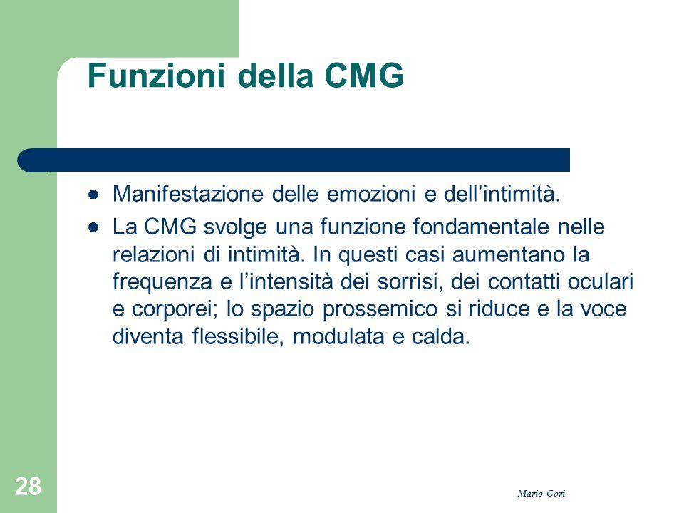 Funzioni della CMG Manifestazione delle emozioni e dell'intimità.