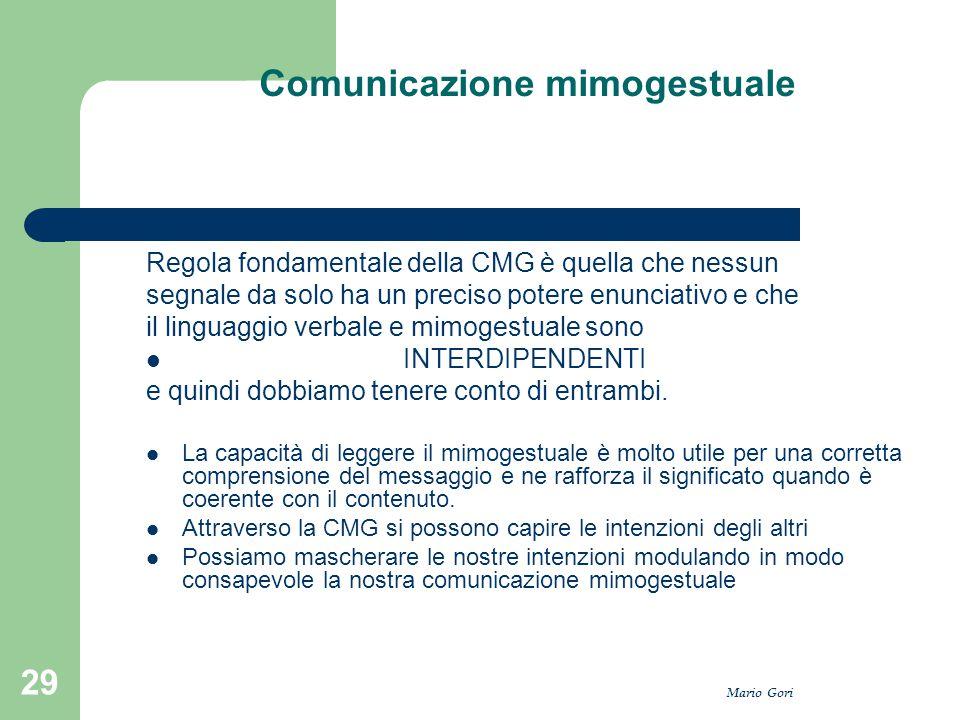 Comunicazione mimogestuale