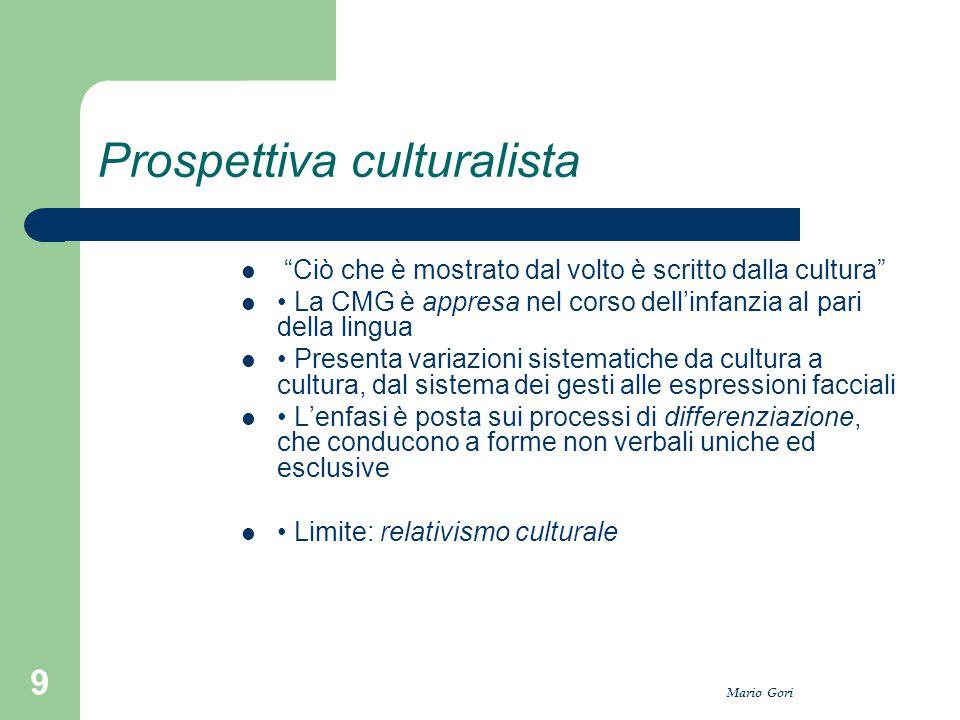 Prospettiva culturalista