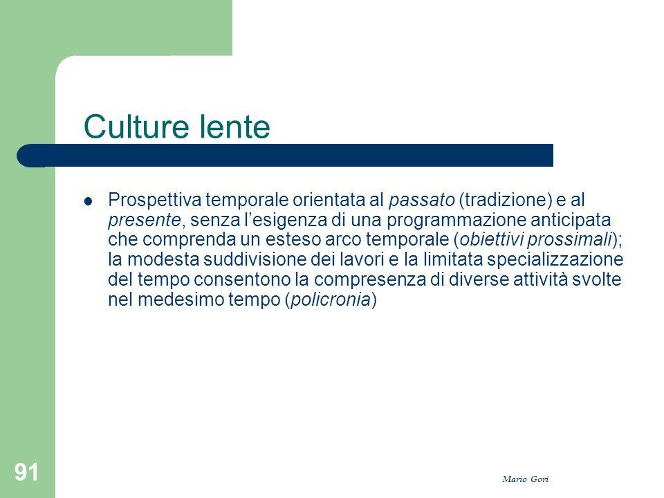 Culture lente