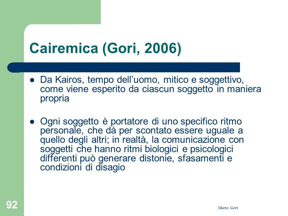 Cairemica (Gori, 2006) Da Kairos, tempo dell'uomo, mitico e soggettivo, come viene esperito da ciascun soggetto in maniera propria.