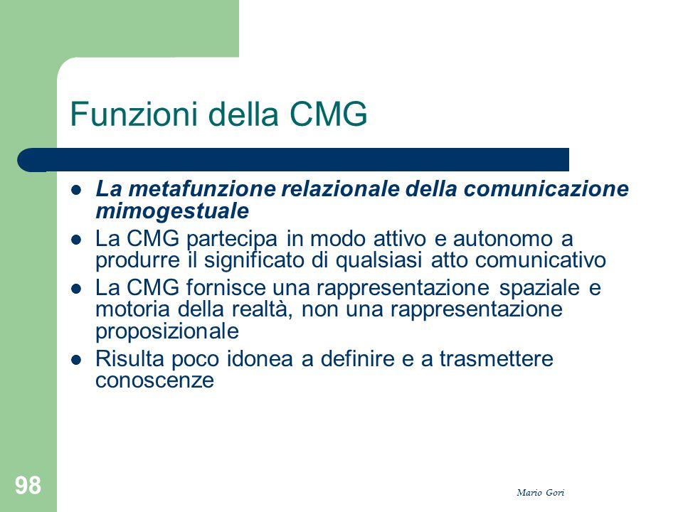 Funzioni della CMG La metafunzione relazionale della comunicazione mimogestuale.