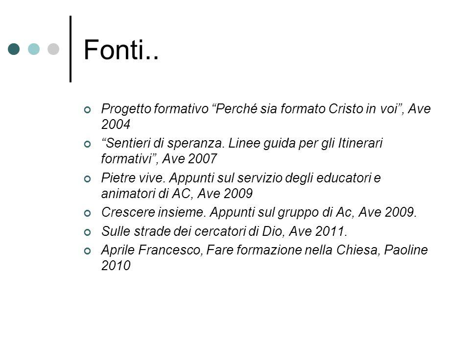 Fonti.. Progetto formativo Perché sia formato Cristo in voi , Ave 2004. Sentieri di speranza. Linee guida per gli Itinerari formativi , Ave 2007.