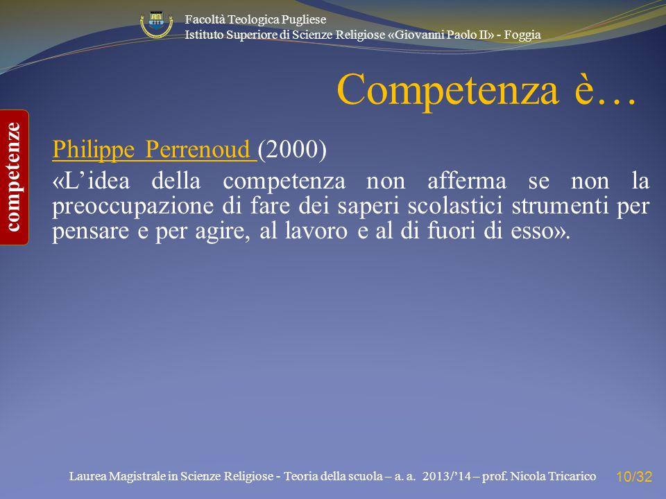 Competenza è… Philippe Perrenoud (2000)