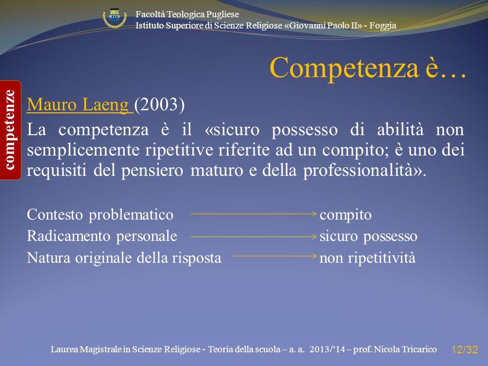 Competenza è… Mauro Laeng (2003)