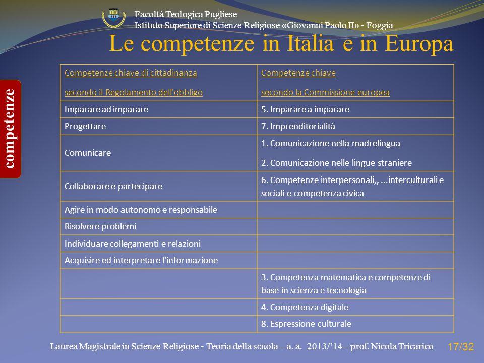 Le competenze in Italia e in Europa