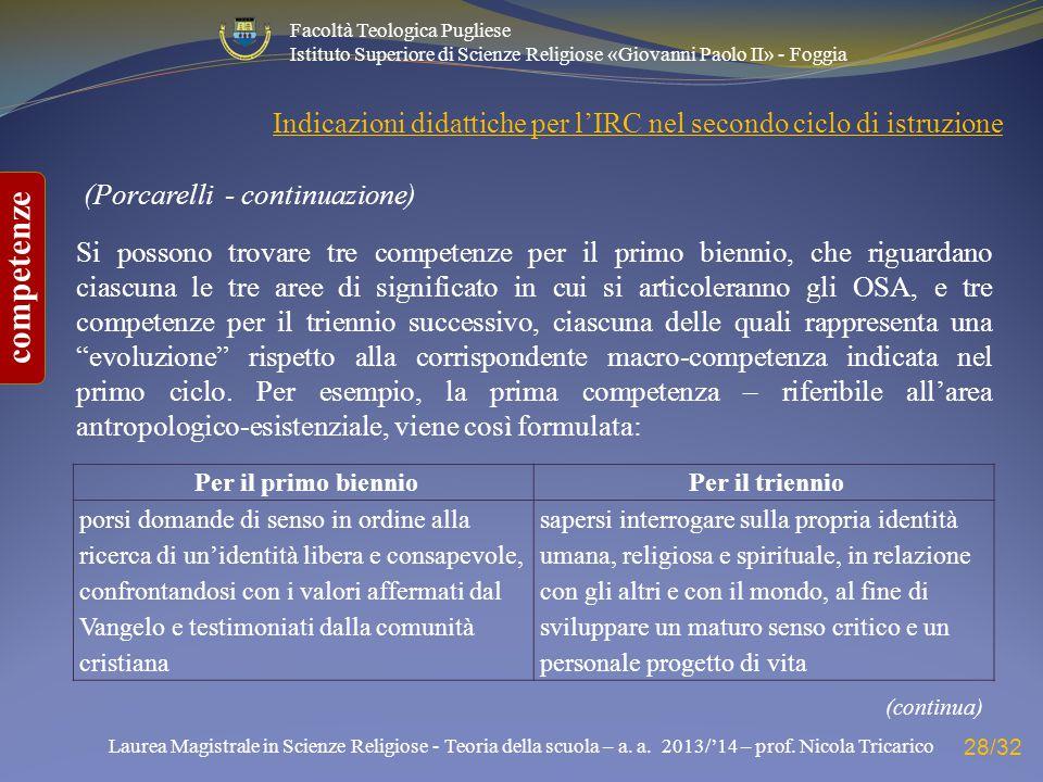 Indicazioni didattiche per l'IRC nel secondo ciclo di istruzione