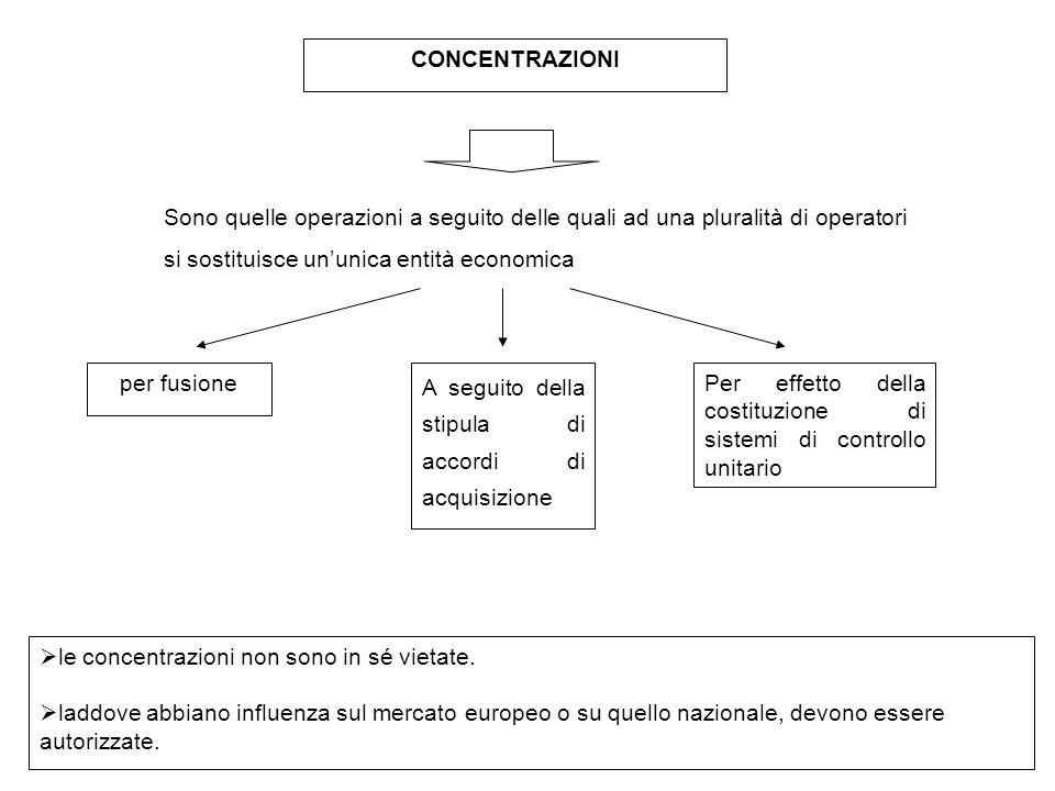 CONCENTRAZIONI Sono quelle operazioni a seguito delle quali ad una pluralità di operatori si sostituisce un'unica entità economica.