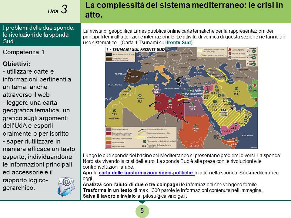 La complessità del sistema mediterraneo: le crisi in atto.