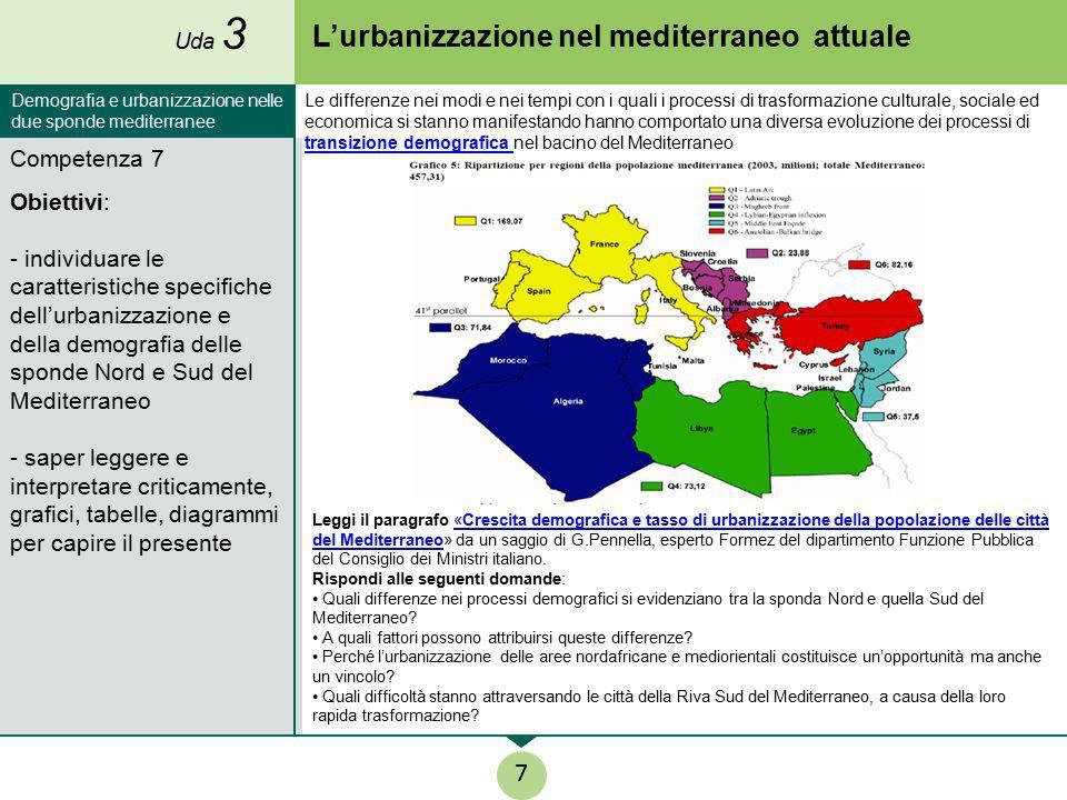 L'urbanizzazione nel mediterraneo attuale