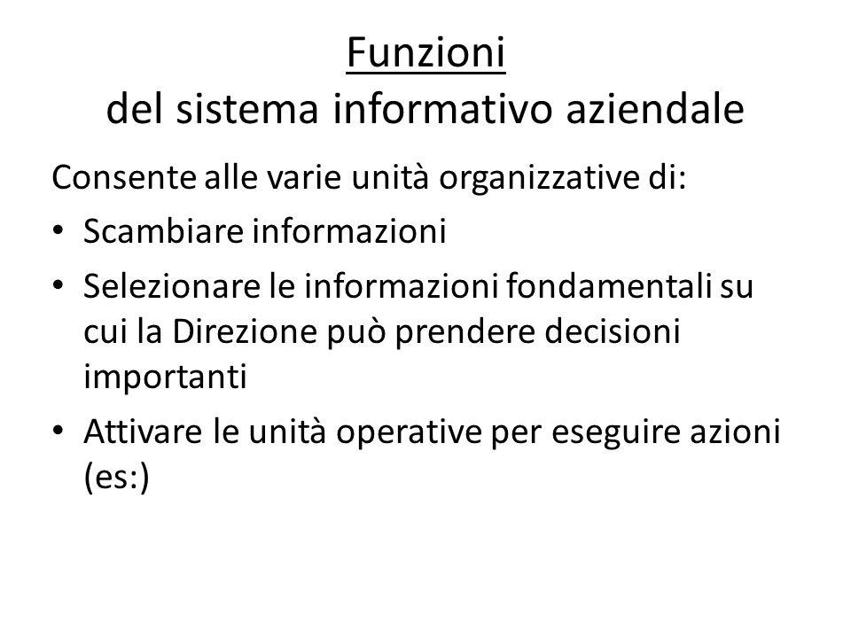Funzioni del sistema informativo aziendale