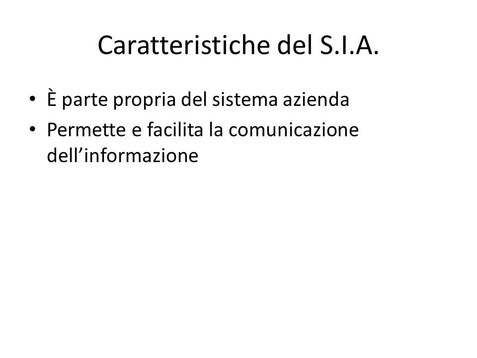 Caratteristiche del S.I.A.