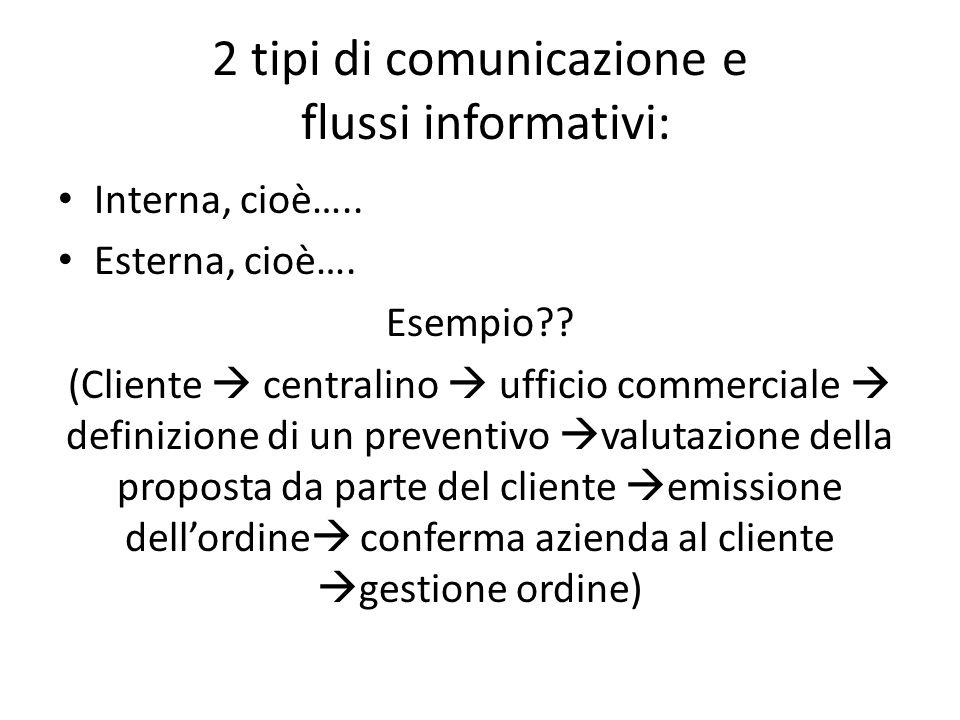 2 tipi di comunicazione e flussi informativi:
