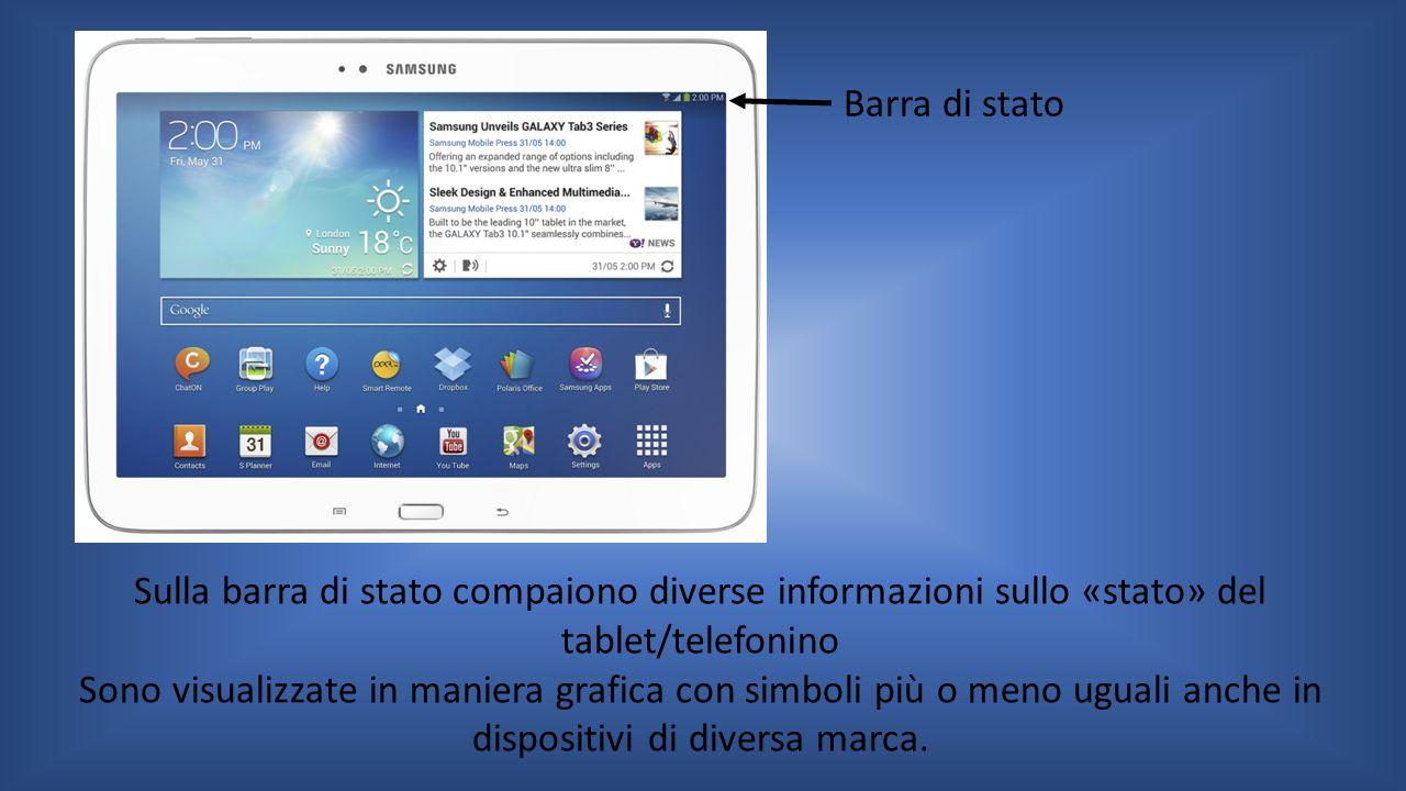 Barra di stato Sulla barra di stato compaiono diverse informazioni sullo «stato» del tablet/telefonino.
