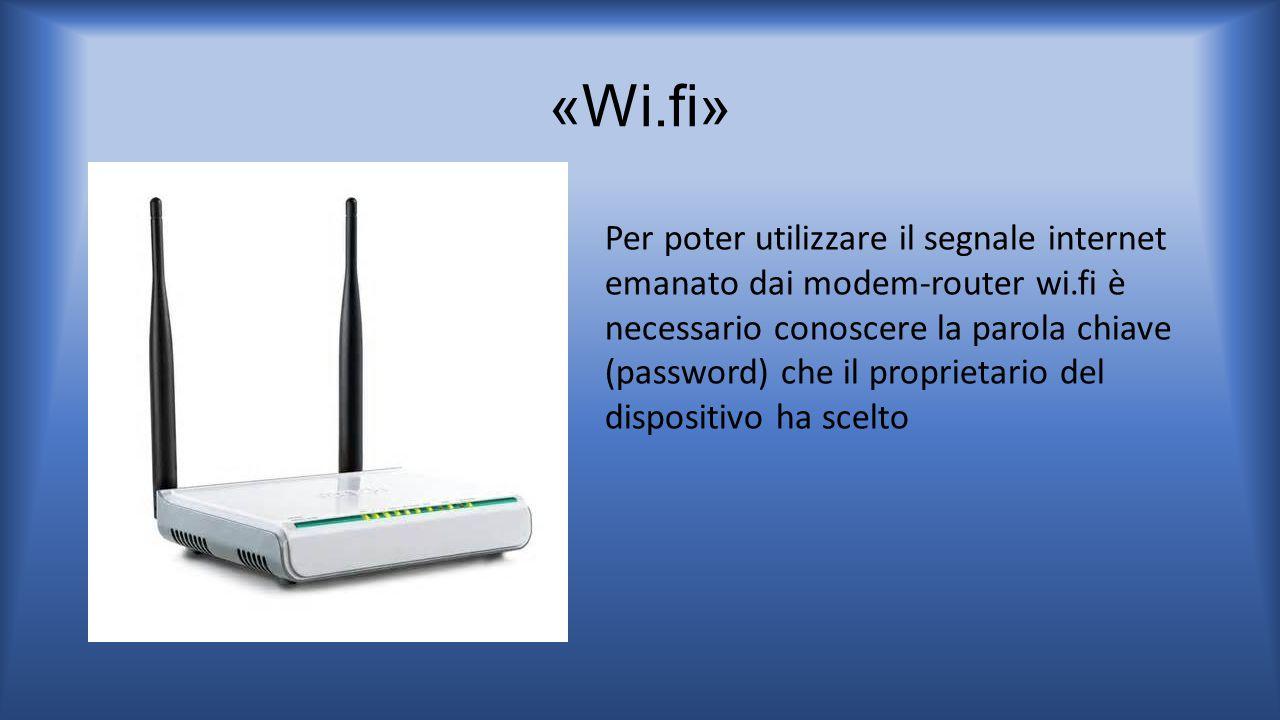 «Wi.fi»