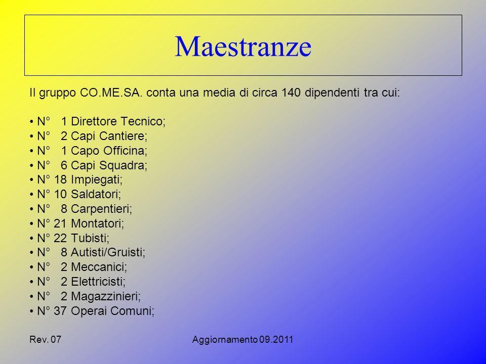 Maestranze Il gruppo CO.ME.SA. conta una media di circa 140 dipendenti tra cui: N° 1 Direttore Tecnico;