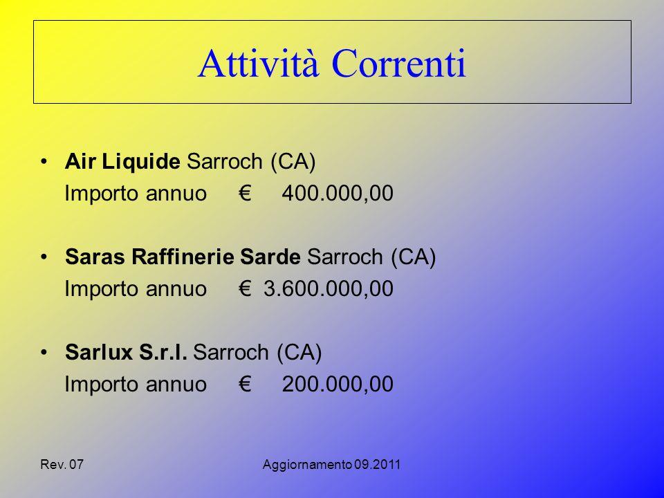 Attività Correnti Air Liquide Sarroch (CA) Importo annuo € 400.000,00