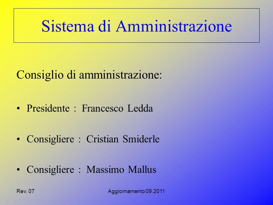 Sistema di Amministrazione