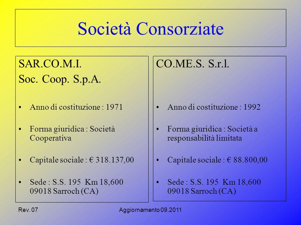 Società Consorziate SAR.CO.M.I. Soc. Coop. S.p.A. CO.ME.S. S.r.l.