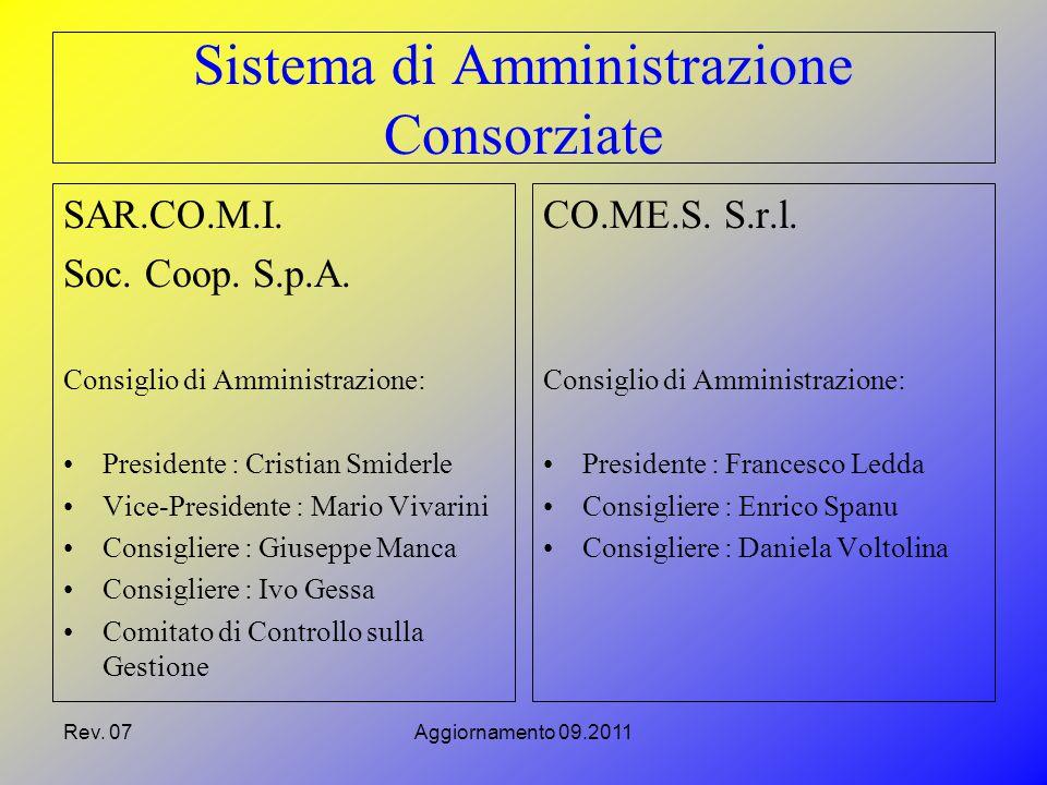 Sistema di Amministrazione Consorziate
