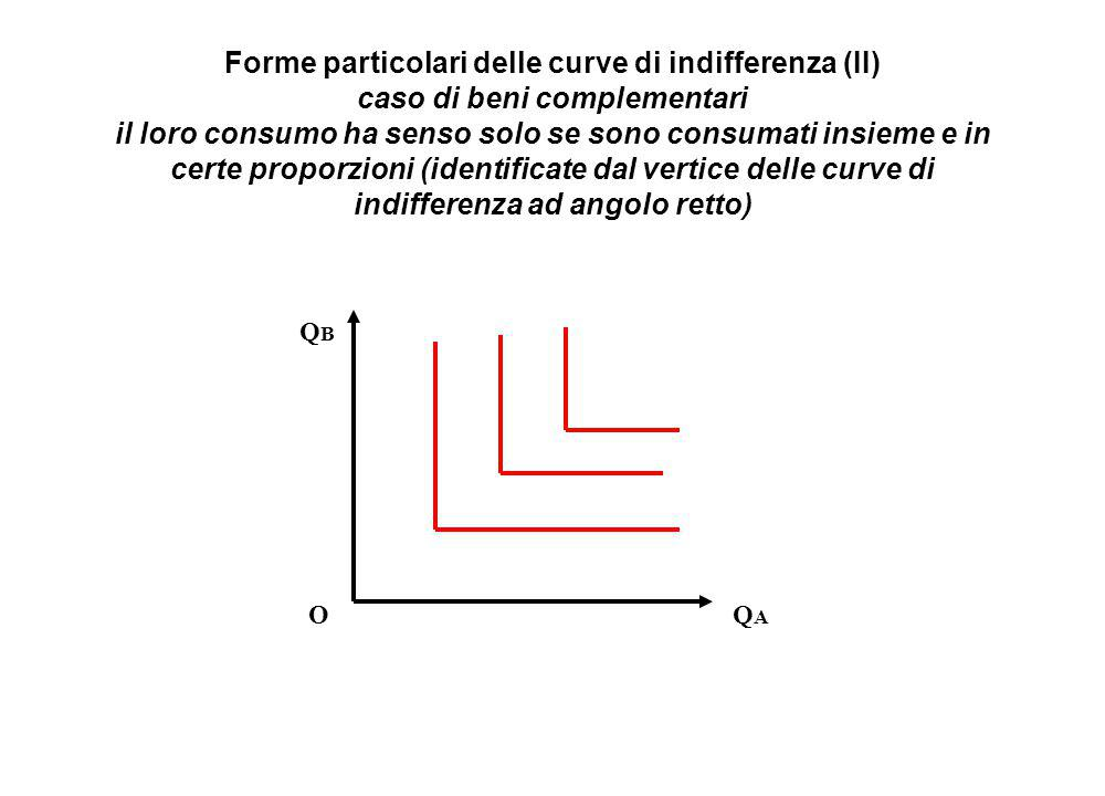 Forme particolari delle curve di indifferenza (II) caso di beni complementari il loro consumo ha senso solo se sono consumati insieme e in certe proporzioni (identificate dal vertice delle curve di indifferenza ad angolo retto)