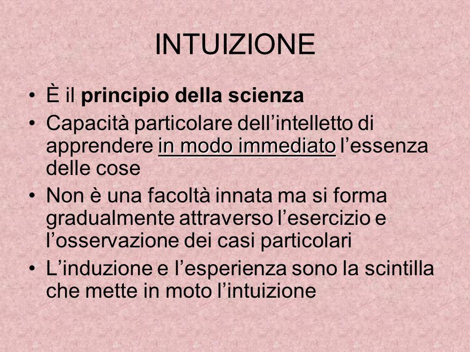 INTUIZIONE È il principio della scienza