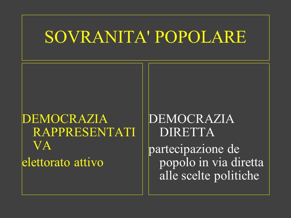 SOVRANITA POPOLARE DEMOCRAZIA RAPPRESENTATI VA elettorato attivo