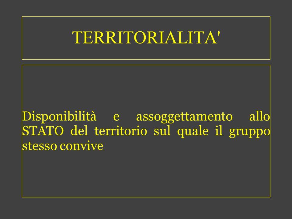 TERRITORIALITA Disponibilità e assoggettamento allo STATO del territorio sul quale il gruppo stesso convive.