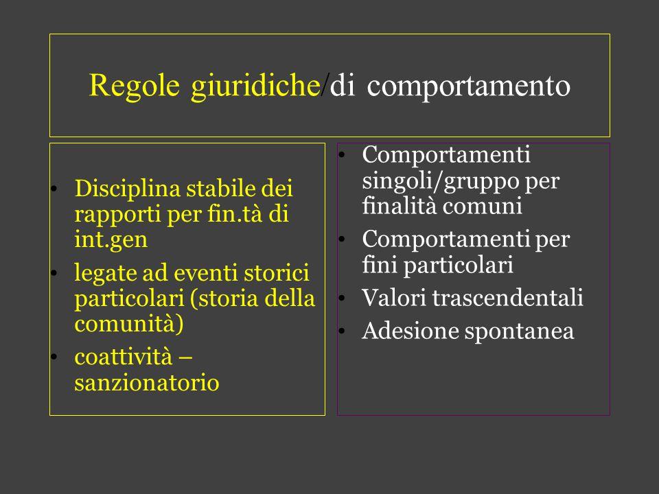 Regole giuridiche/di comportamento