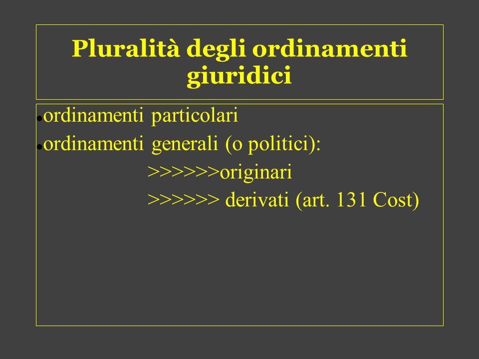 Pluralità degli ordinamenti giuridici