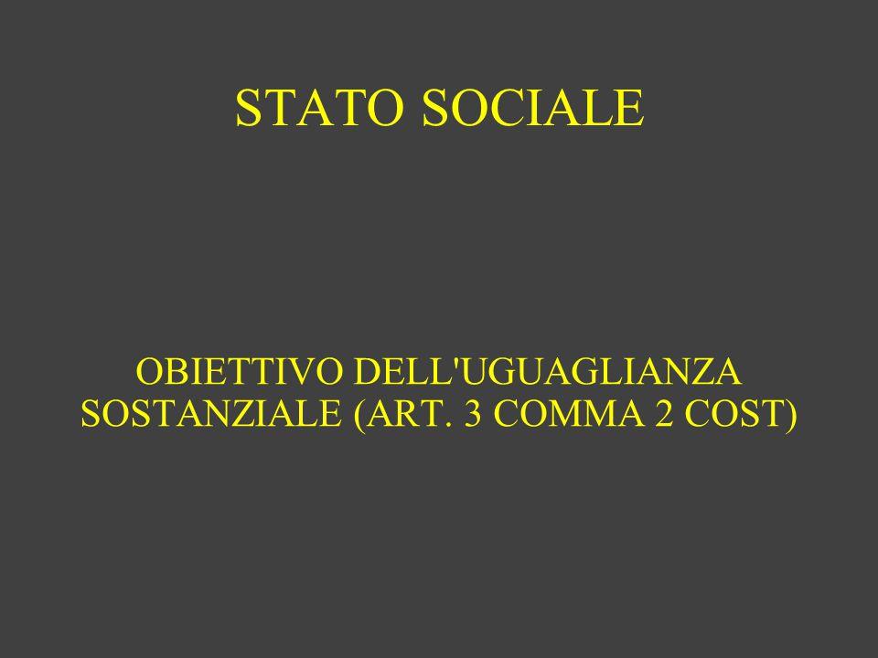 OBIETTIVO DELL UGUAGLIANZA SOSTANZIALE (ART. 3 COMMA 2 COST)