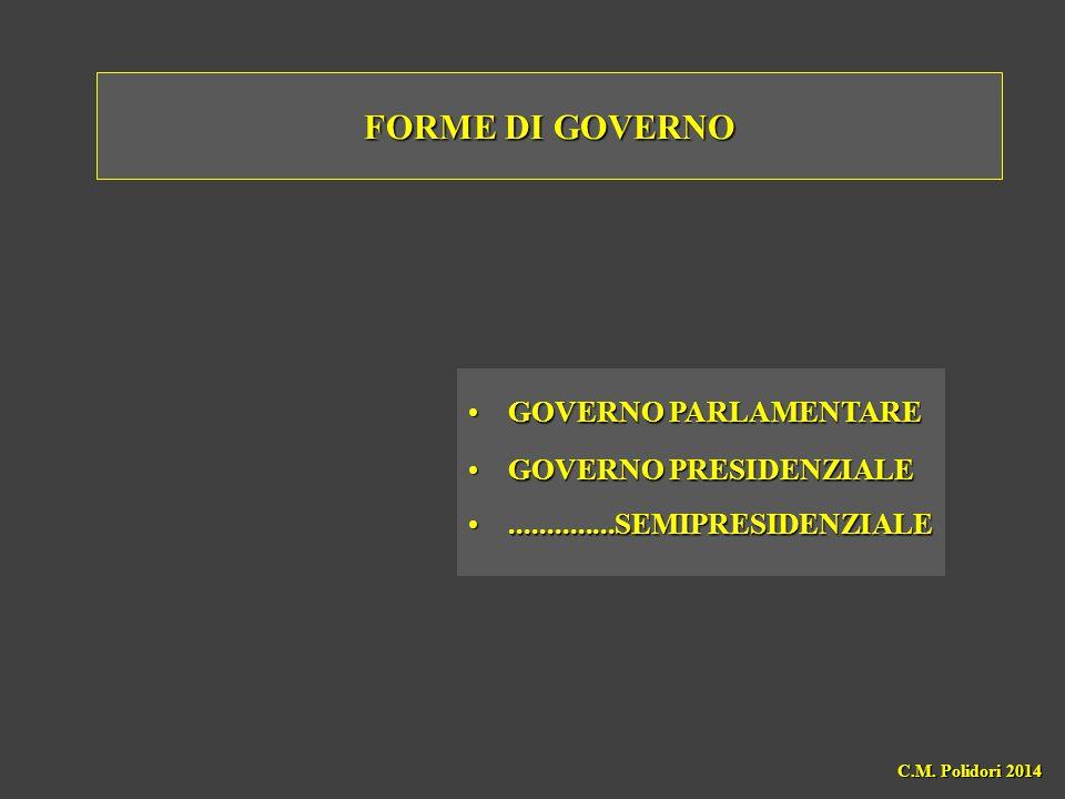 FORME DI GOVERNO GOVERNO PARLAMENTARE GOVERNO PRESIDENZIALE