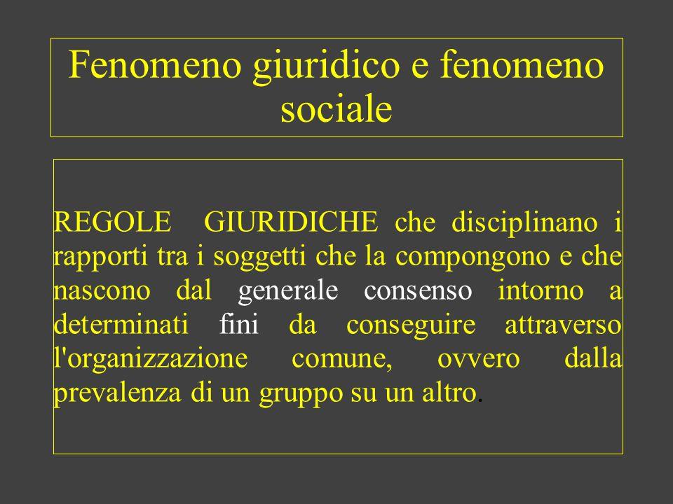 Fenomeno giuridico e fenomeno sociale