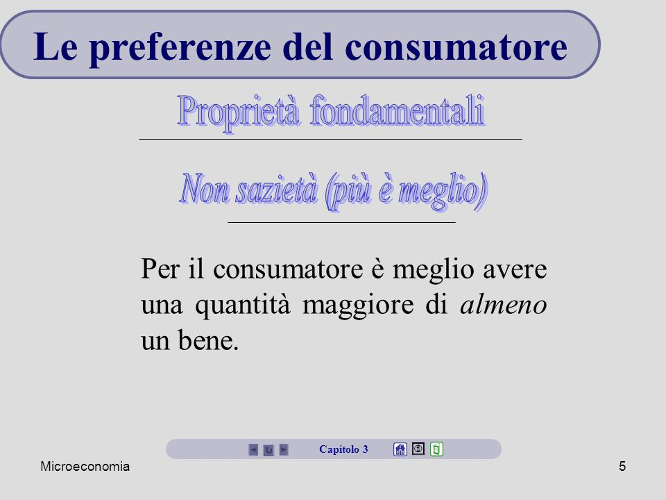 Le preferenze del consumatore
