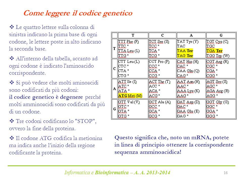 Come leggere il codice genetico
