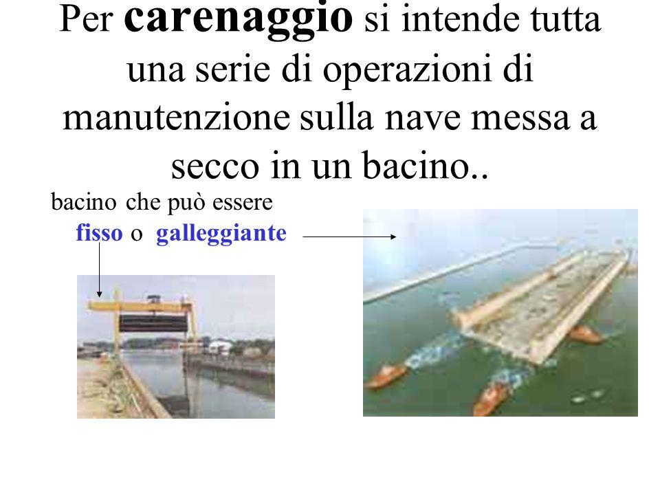 Per carenaggio si intende tutta una serie di operazioni di manutenzione sulla nave messa a secco in un bacino..