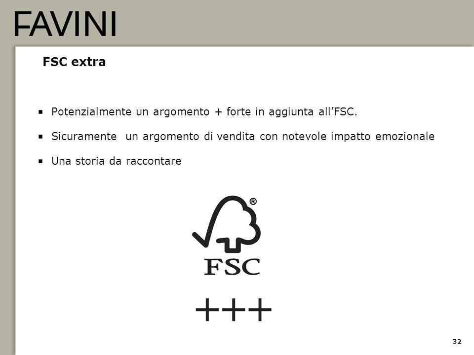 FSC extra Potenzialmente un argomento + forte in aggiunta all'FSC.
